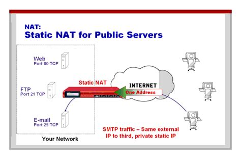 tutorial nat static translation configuring static nat to protect public servers