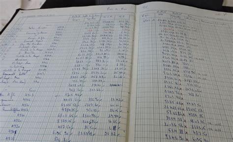 libro el general en su 191 qu 233 es libro diario su definici 243 n concepto y significado