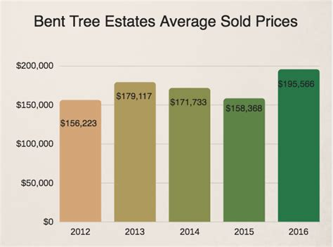 average tree price 28 images cost of tree removal in