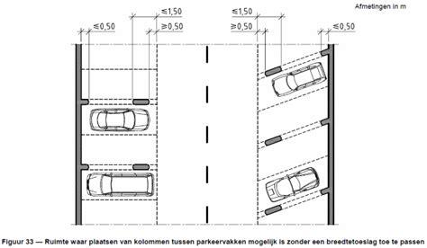 voorschriften maat openbare toiletten nederland parkeervak afmetingen zakelijke mogelijkheden