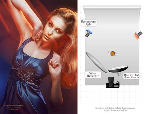 cellophane for lighting shooting with color gels fstoppers