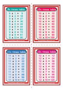 Printable Alphabet Flash Cards Times Tables Flashcards Aussie Childcare Network
