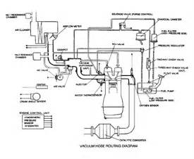 need a diagram for coil pack on a mazda miata fixya