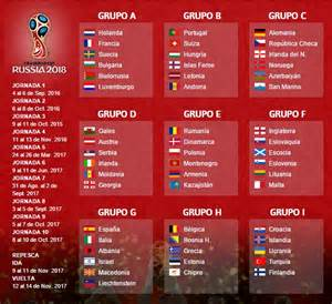 Calendario Eliminatorias Rusia 2018 Noviembre Eliminatorias Rusia 2018 Europa Calendario Fixture