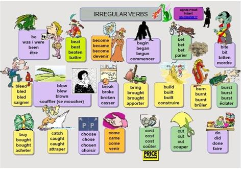 Essayer Verbe Irregulier by Comment Apprendre L Anglais En 5eme Projets 224 Essayer Comment Apprendre Anglais