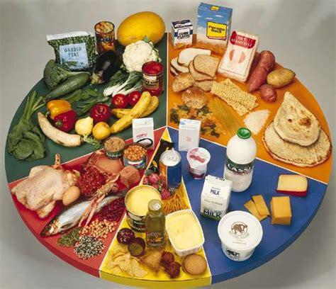 alimentazione sana per il fegato fegato sano