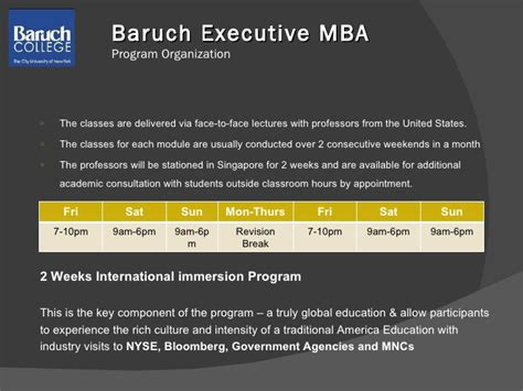 Mba Baruch Curriculum by Aventis Baruch