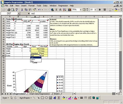 Regression Analysis Excel Template by Free Regression Software Excel Metrdogs