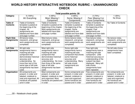 history rubric template world history interactive notebook rubric unannounced check