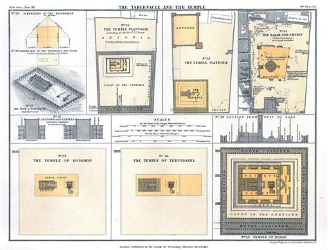 diagram of the testament tabernacle testament tabernacle layout pictures to pin on
