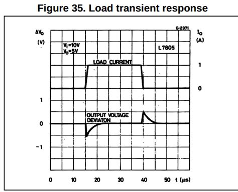 inductor fast transient response transient response of inductor 28 images inductors part 2 the basics of inductors
