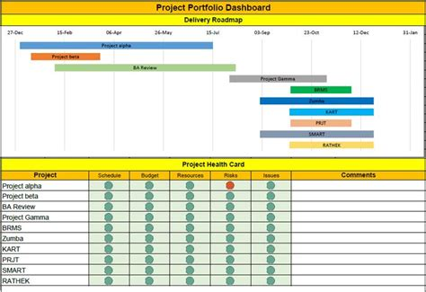 management dashboard templates 25 best ideas about excel dashboard templates on