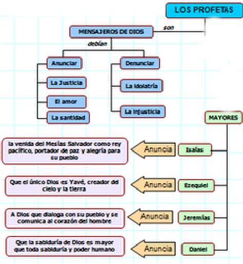 preguntas biblicas en linea relialba 4 186 primaria