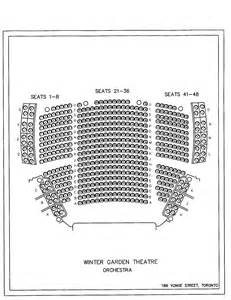 elgin theatre the tix company
