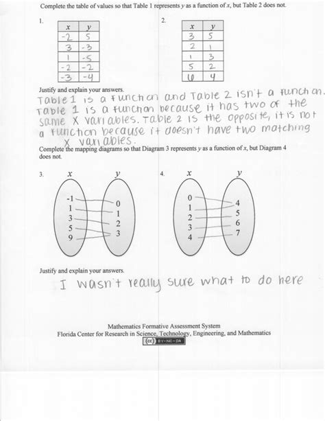 make a mapping diagram for the relation function relation worksheet free worksheets library