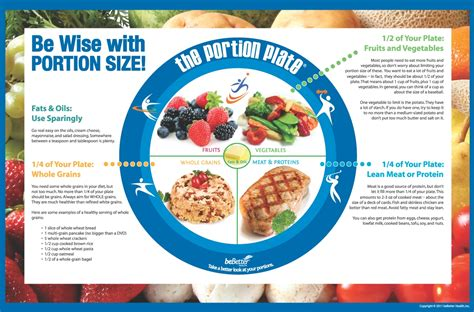 portion template portion plates slimming world in pool portion