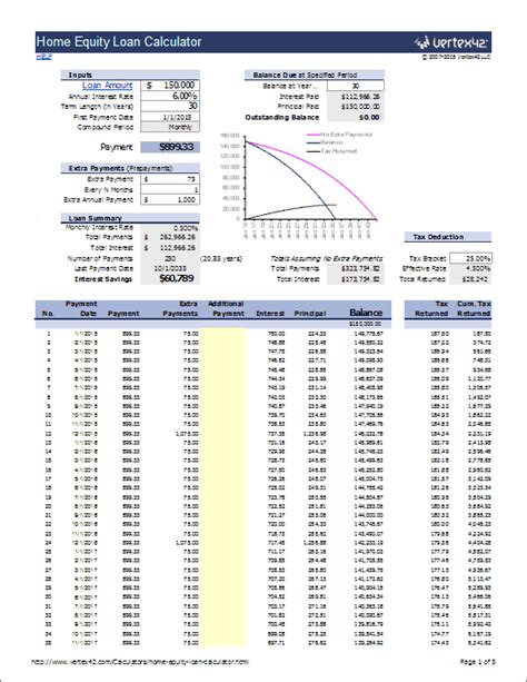 Line Of Credit Formula Excel Home Equity Calculator Free Home Equity Loan Calculator For Excel
