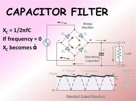 capacitor filter is used for current which is filter circuit aliv bangladesh