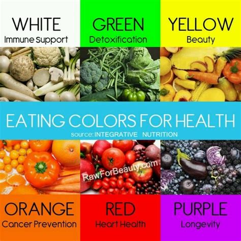 healthy colors eat a rainbow healthy alternative pinterest