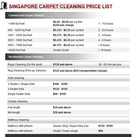 professional rug cleaning cost professional house office carpet cleaning in singapore