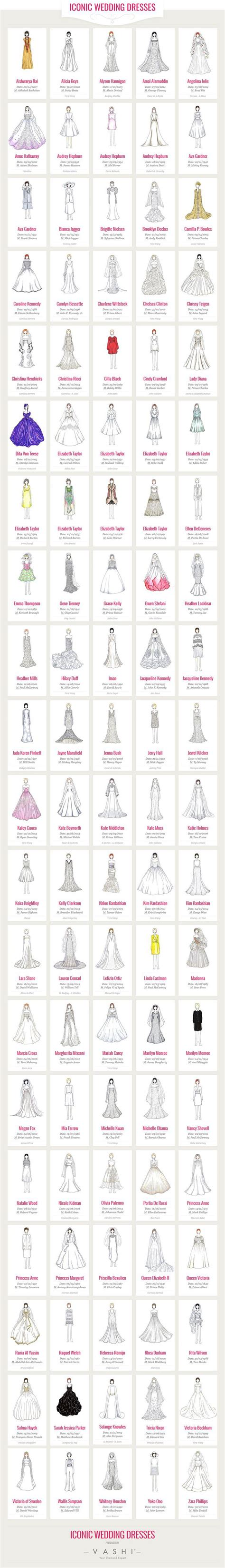 libro the dress 100 iconic dress the 100 most iconic wedding dresses 2411003 weddbook