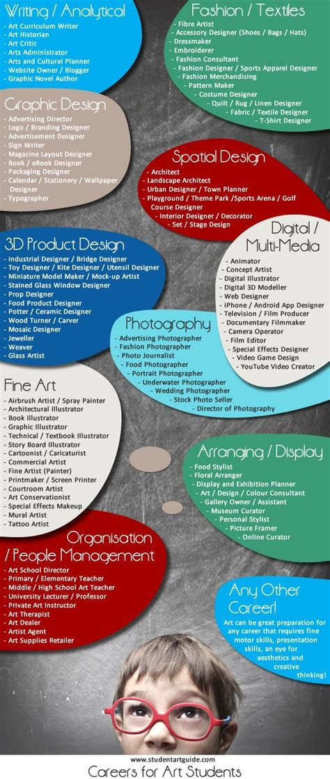 biography list for high school students 31 best images about creative life on pinterest art