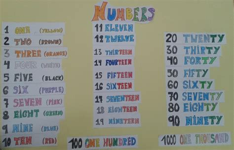 imprimir numeros de 100 a 1000 the gallery for gt numeros en ingles del 1 al 1000