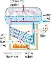 steam engine plans  drawings images steam engine stirling engine motors