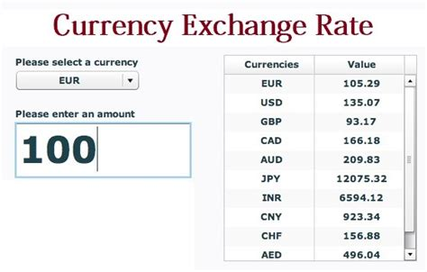 currency converter old to new nepali currency exchange rate and converter nepali forex