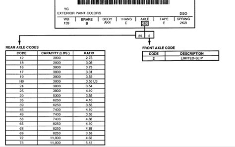 auto layout exle code axle 26 code ford f150