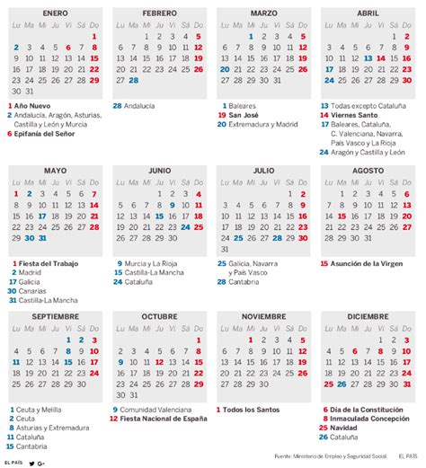 Calendario Año 2017 España Calendario D 237 As Festivos 2017 Calendario Laboral 2017