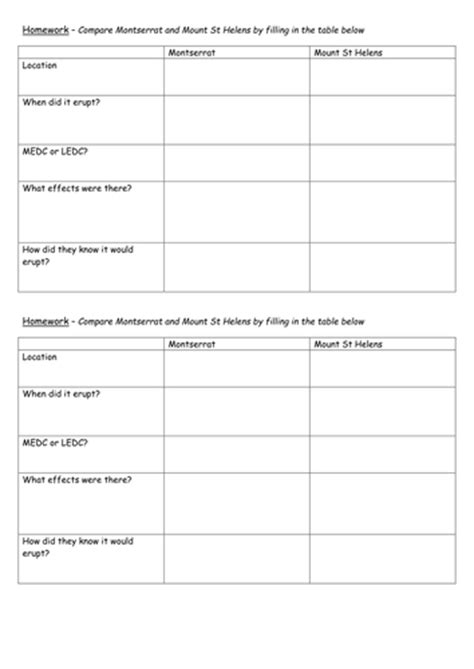 fact file template ks2 volcanoes by fintansgirl teaching resources tes