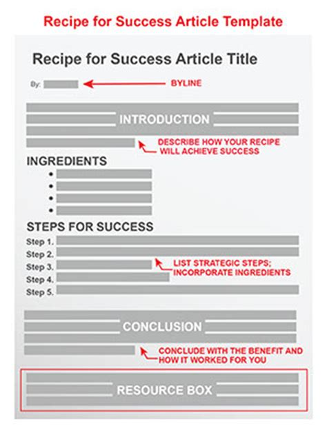 article writing marketing insights ezinearticles