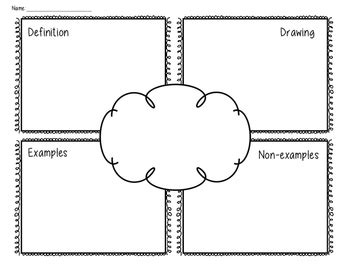 graphic biography definition frayer model graphic organizer graphic organizers