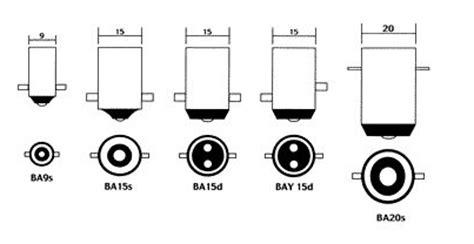 ba fitting serie lijst voor vervanging van led verlichting