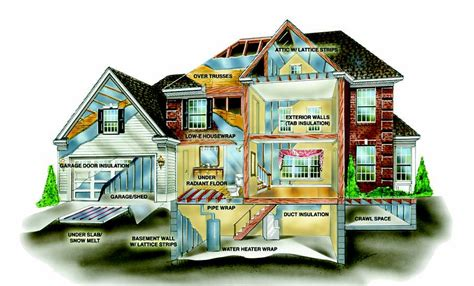 house energy efficiency save money by building an energy efficient home