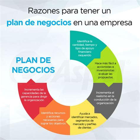que es la layout en una empresa por qu 233 es importante tener un plan de negocios mi