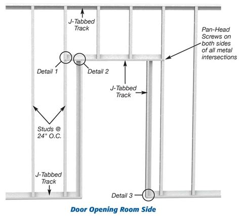 Framing A Door Opening by Construction Details Clarkdietrich Building Systems