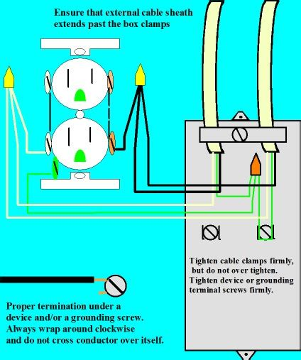 220v outlet wiring diagram efcaviation