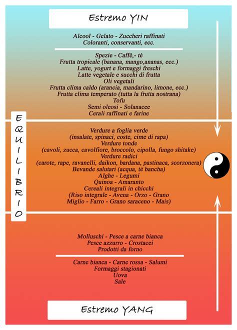 tabella degli alimenti l equilibrio di yin e yang 232 il segretodellasalute