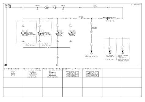 2003 gmc yukon fuel wiring diagram realestateradio us 2003 yukon cranks but will not start autos post
