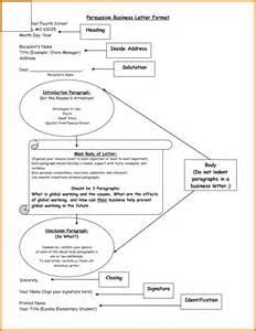 Business Letter Address Placement letter address format envelope lg placement en jpg letter address