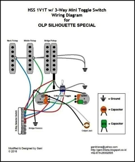 stratocaster wiring troubleshooting humbucker wiring