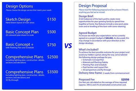 Landscape Design Fees How Not To Ask For Landscape Design Fees 1 Pitch Box