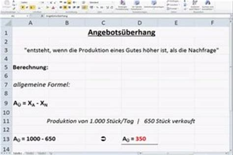 Eigentumswohnung Monatliche Kosten by Monatliche Lebenshaltungskosten Rechner H 228 User