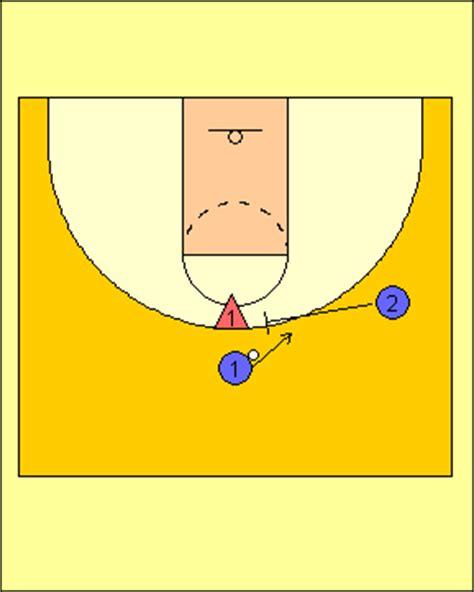 setting screen drills basketball basic basketball screens picks