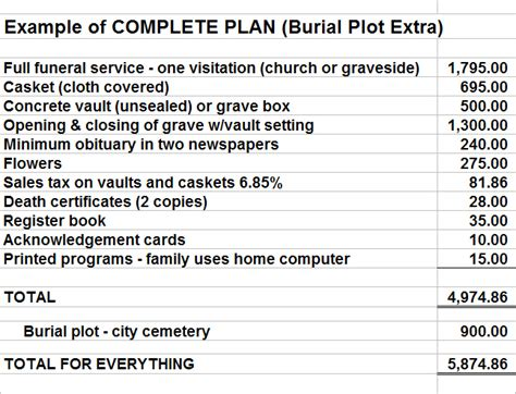 funeral homes with payment plans clayton mcgirr funeral