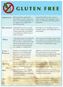 the gluten free grains guide by ryantomlinson one of the most popular fibromyalgia diets is
