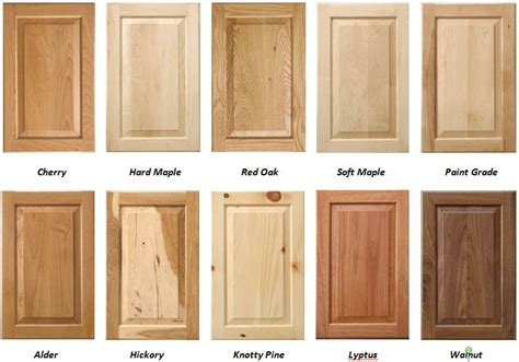 cherry vs maple kitchen cabinets birch vs maple cherry cabinets memsaheb net