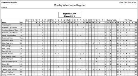 classroom register template monthly attendance register
